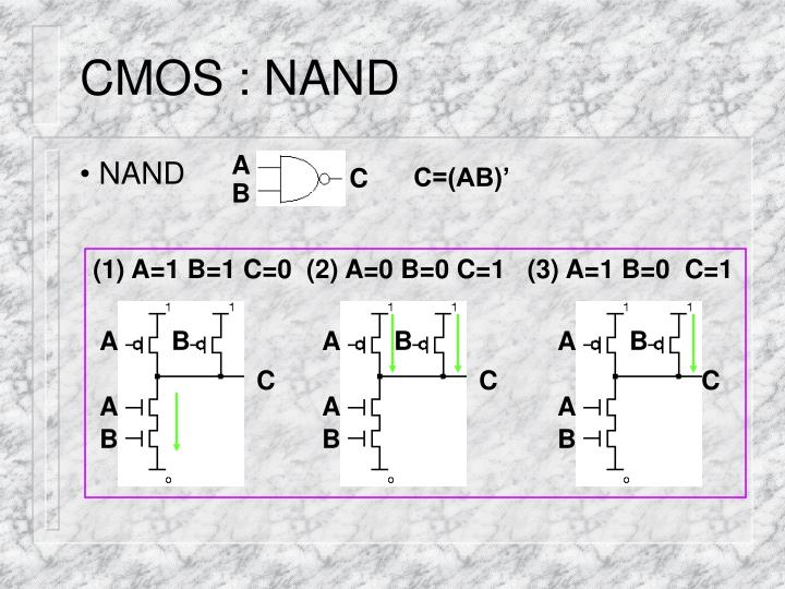 CMOS : NAND