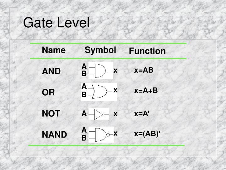 Gate Level