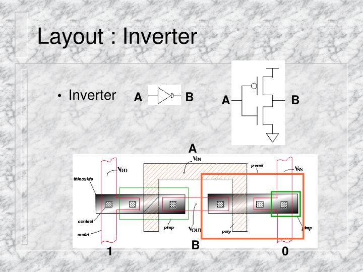 Layout : Inverter