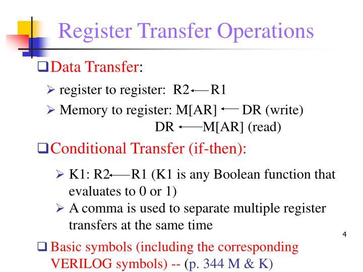 register to register:  R2      R1