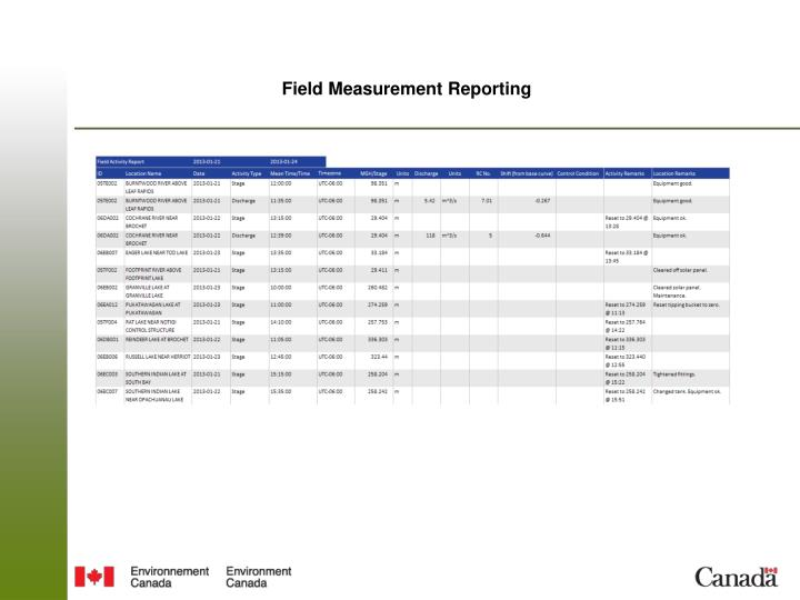 Field Measurement Reporting
