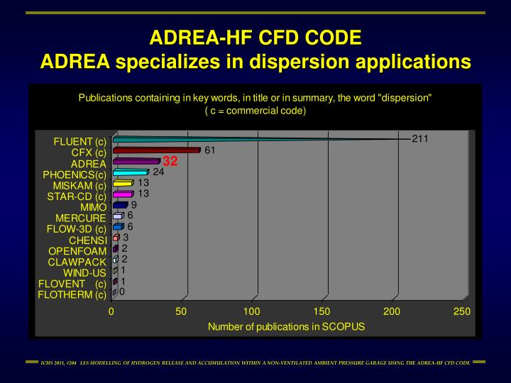 Adrea hf cfd code adrea specializes in dispersion applications