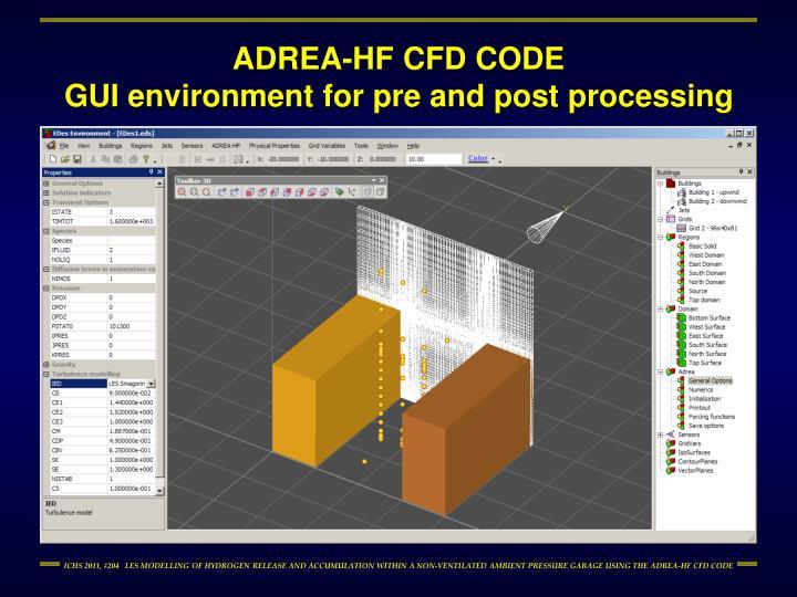 ADREA-HF CFD CODE