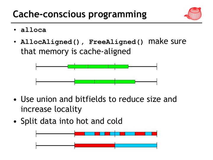 Cache-conscious programming