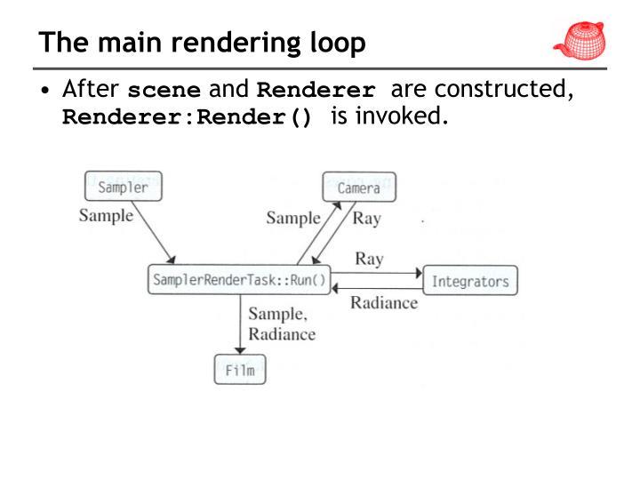 The main rendering loop
