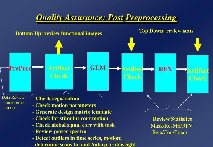 Quality Assurance: Post