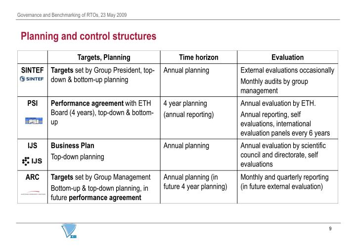 Planning and control structures