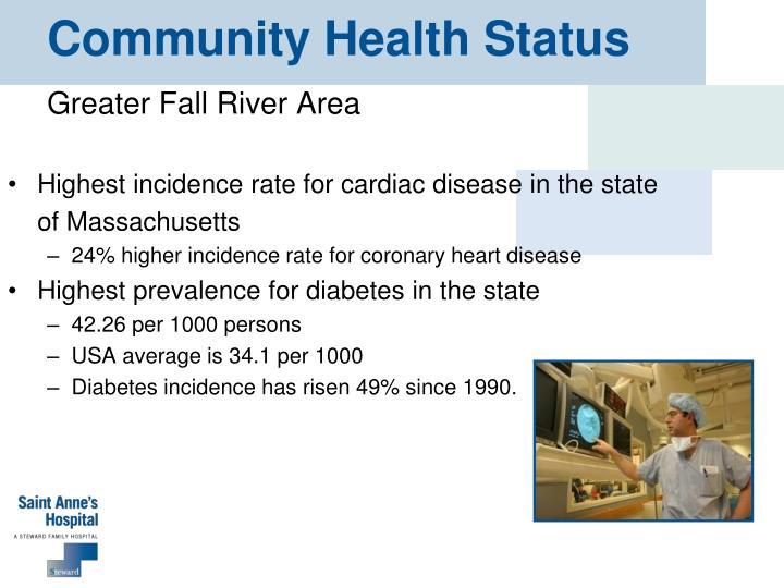 Community Health Status