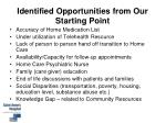 identified opportunities from our starting point