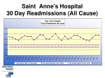 saint anne s hospital 30 day readmissions all cause