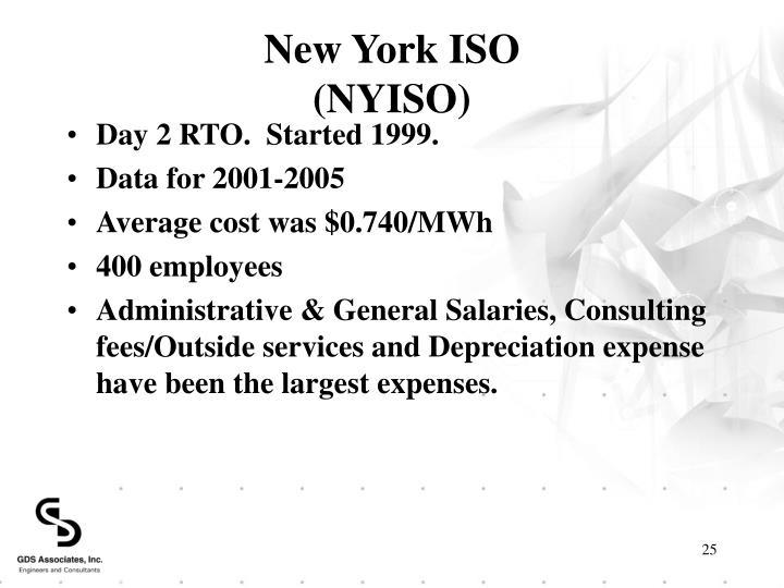 New York ISO