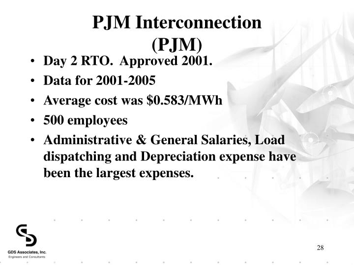 PJM Interconnection