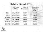 relative sizes of rtos