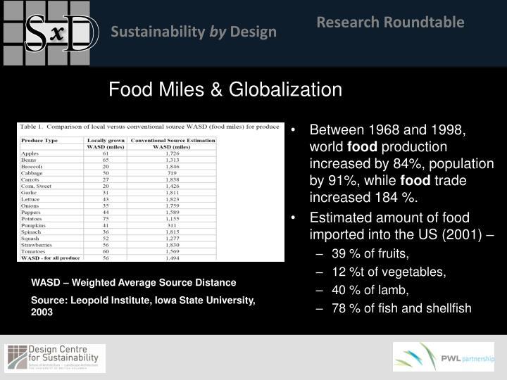 Food Miles & Globalization