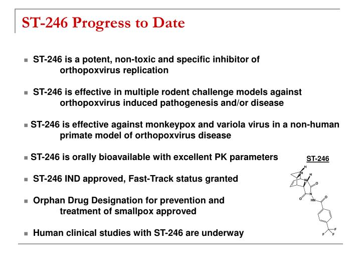 ST-246 Progress to Date