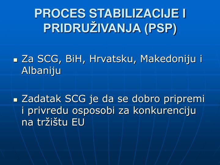 PROCES STABILIZACIJE I PRIDRUŽIVANJA (PSP)