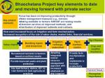 bhoochetana project key elements to date and moving forward with private sector