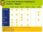 crop and company mapping by district bijapur