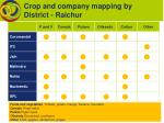 crop and company mapping by district raichur