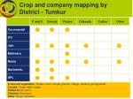 crop and company mapping by district tumkur