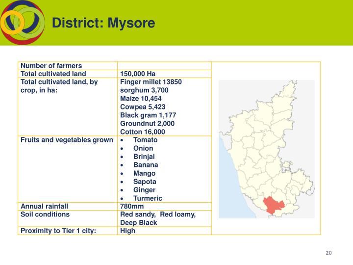 District: Mysore