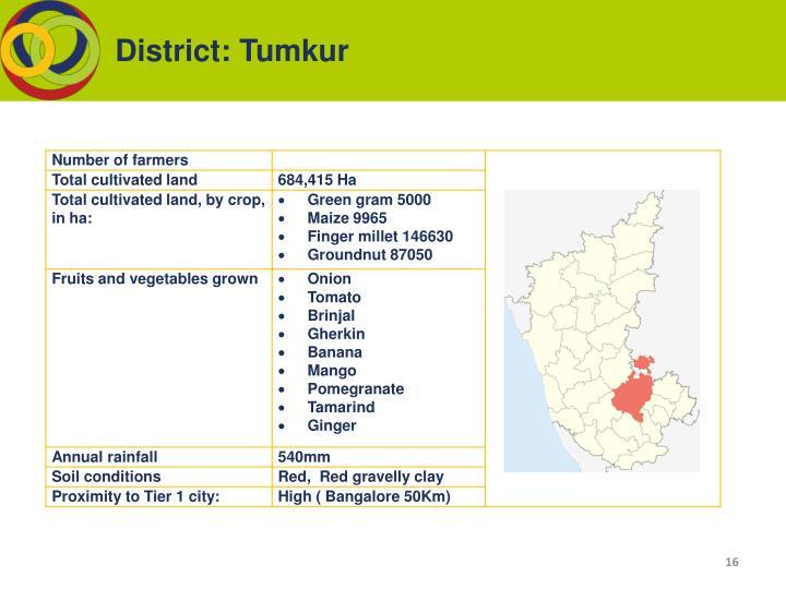 District: Tumkur