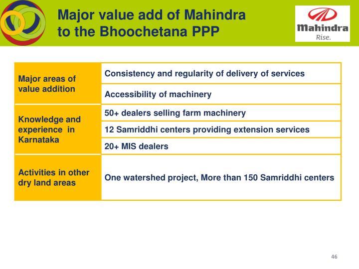 Major value add of Mahindra