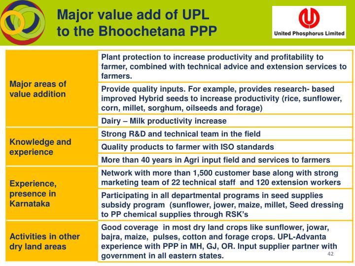 Major value add of UPL