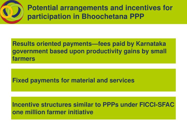 Potential arrangements and incentives for participation in Bhoochetana PPP
