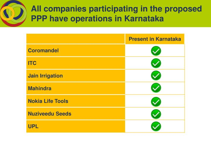 All companies participating in the