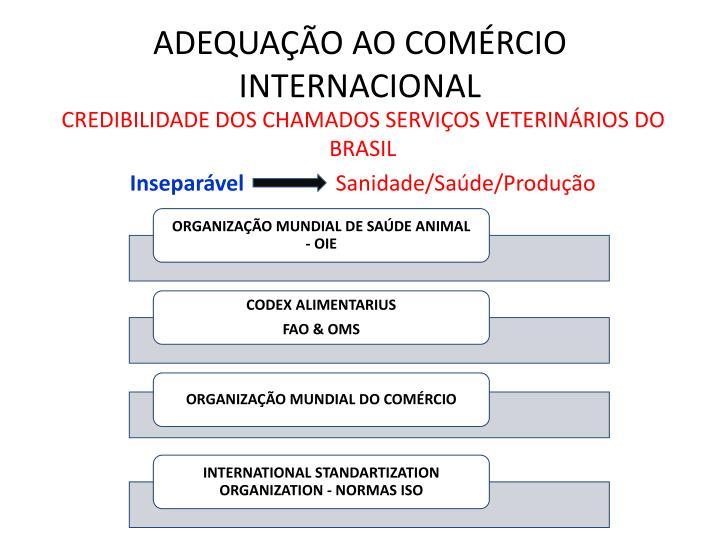 ADEQUAÇÃO AO COMÉRCIO INTERNACIONAL
