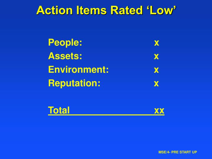 Action Items Rated 'Low'