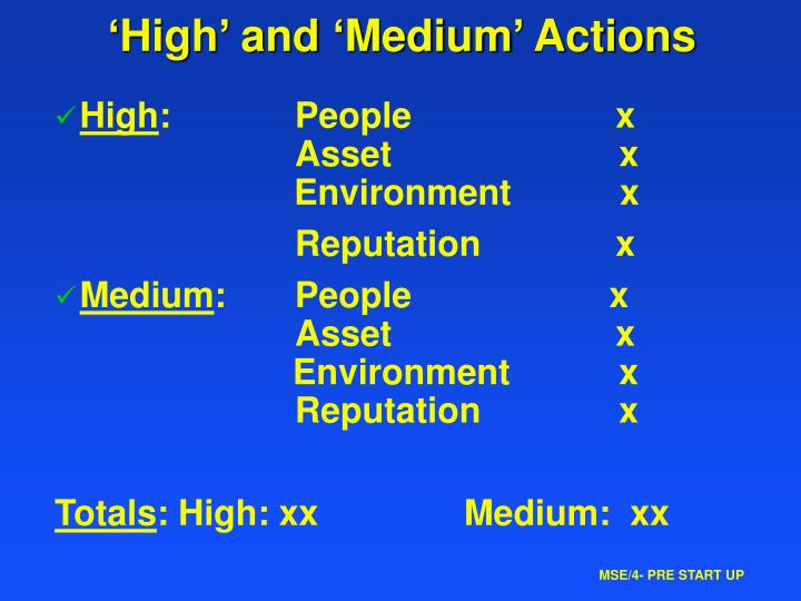 'High' and 'Medium' Actions