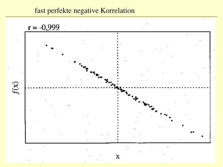 fast perfekte negative Korrelation