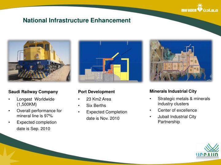 National Infrastructure Enhancement
