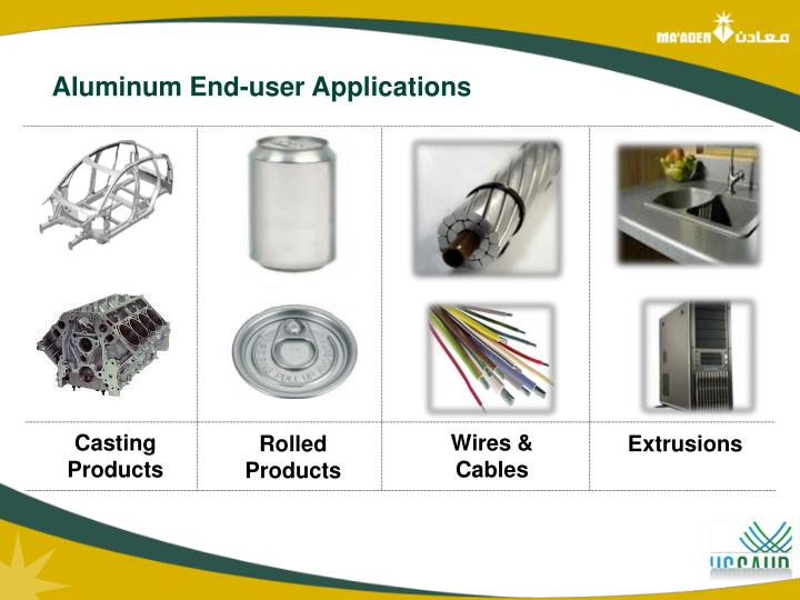 Aluminum End-user Applications
