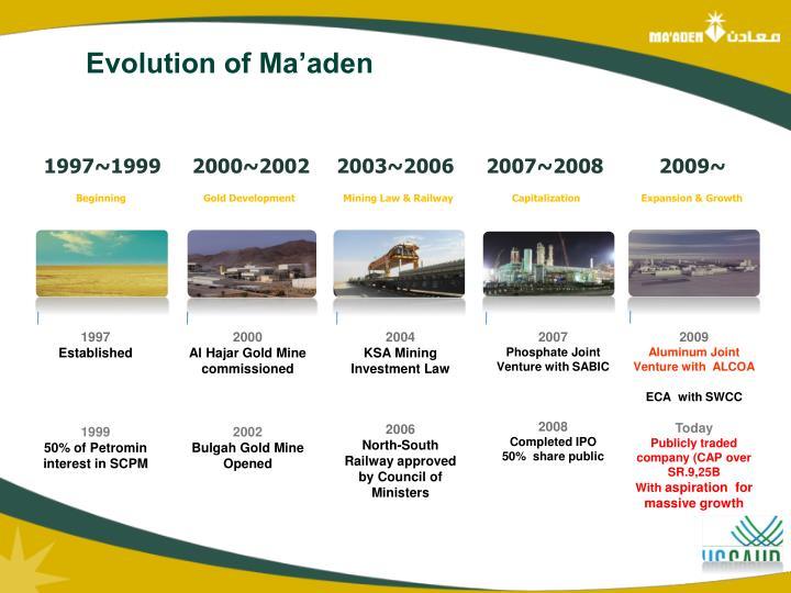 Evolution of Ma'aden