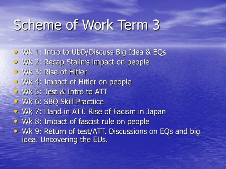 Scheme of Work Term 3