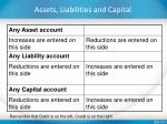 assets liabilities and capital