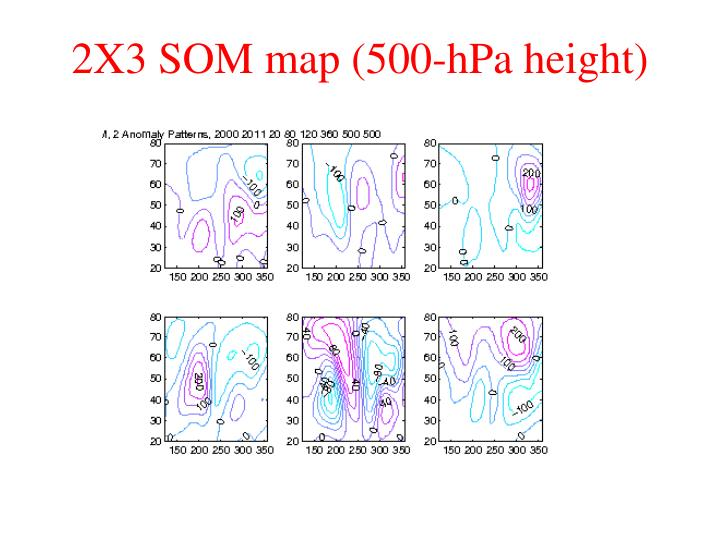 2X3 SOM map (500-hPa height)