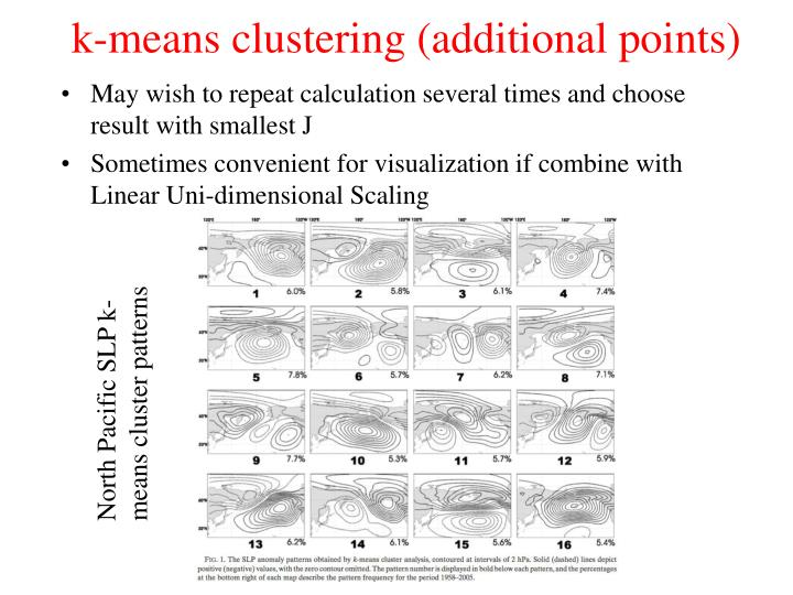 k-means clustering (additional points)