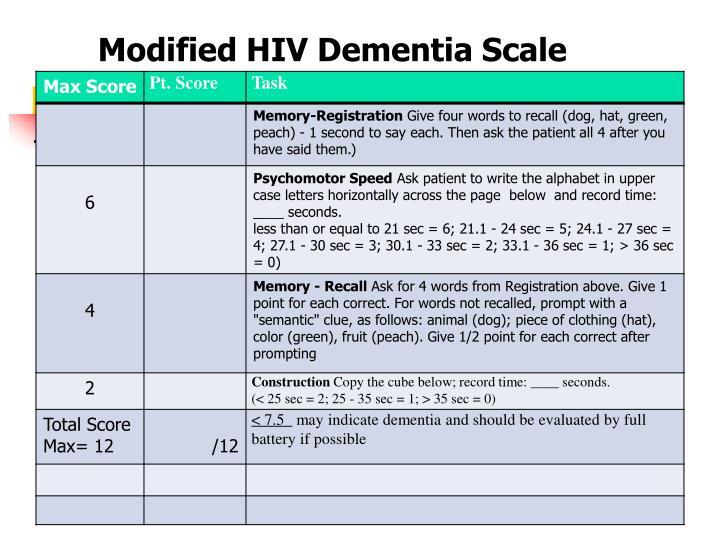 Modified HIV Dementia Scale