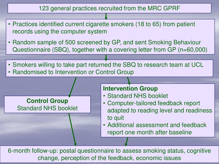 123 general practices recruited from the MRC GPRF