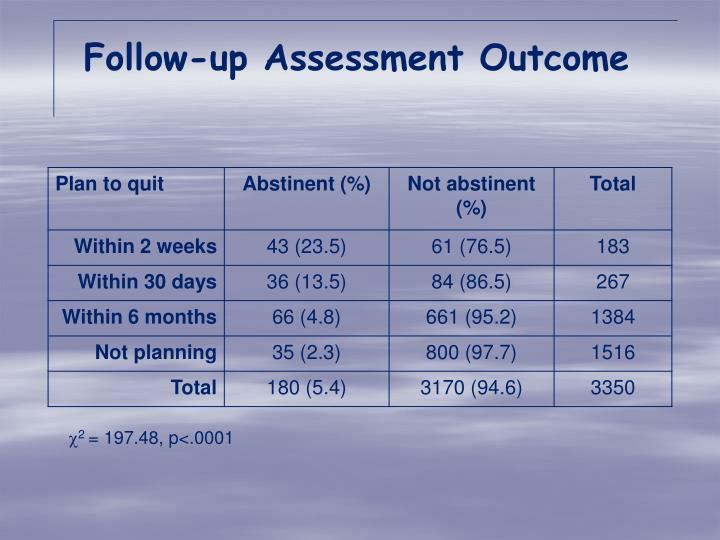 Follow-up Assessment Outcome
