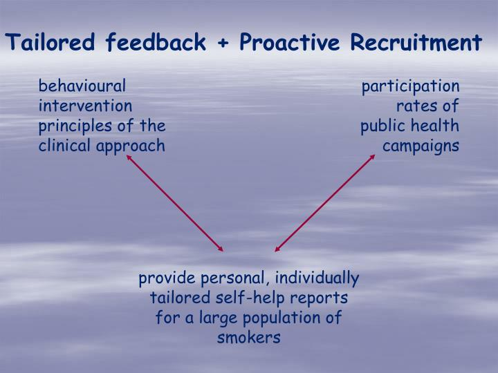 Tailored feedback + Proactive Recruitment