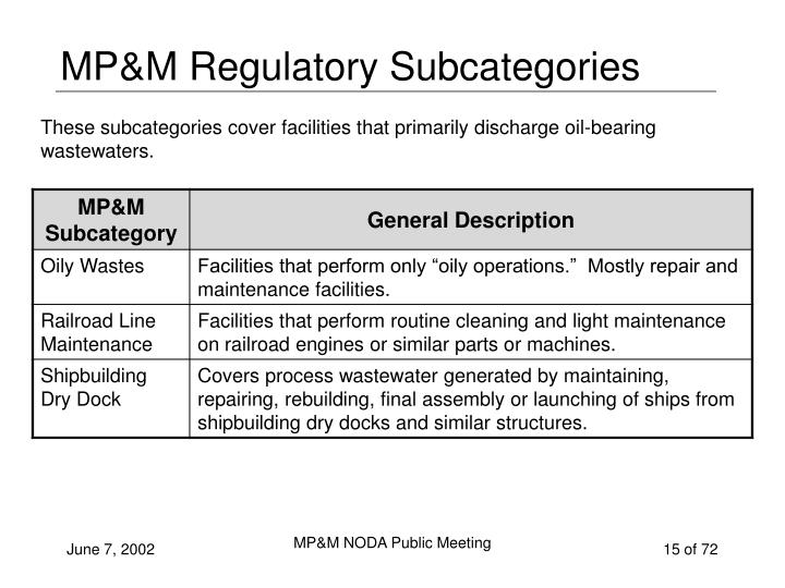 MP&M Regulatory Subcategories