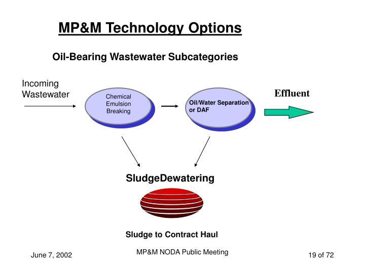 MP&M Technology Options