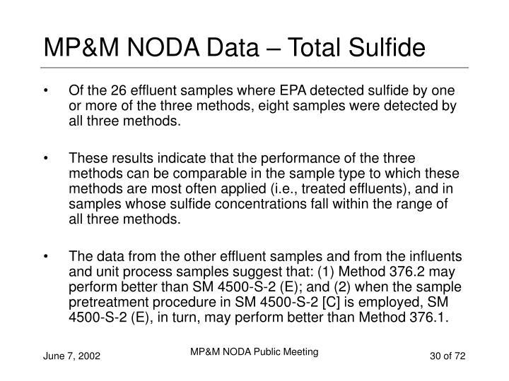MP&M NODA Data – Total Sulfide
