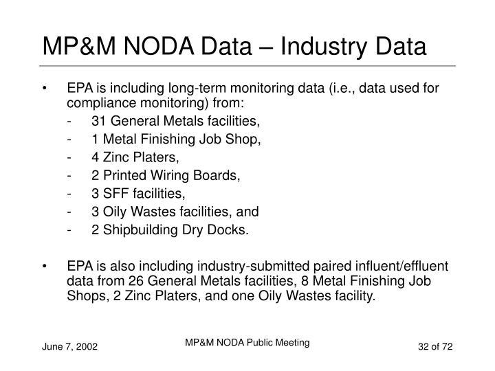 MP&M NODA Data – Industry Data