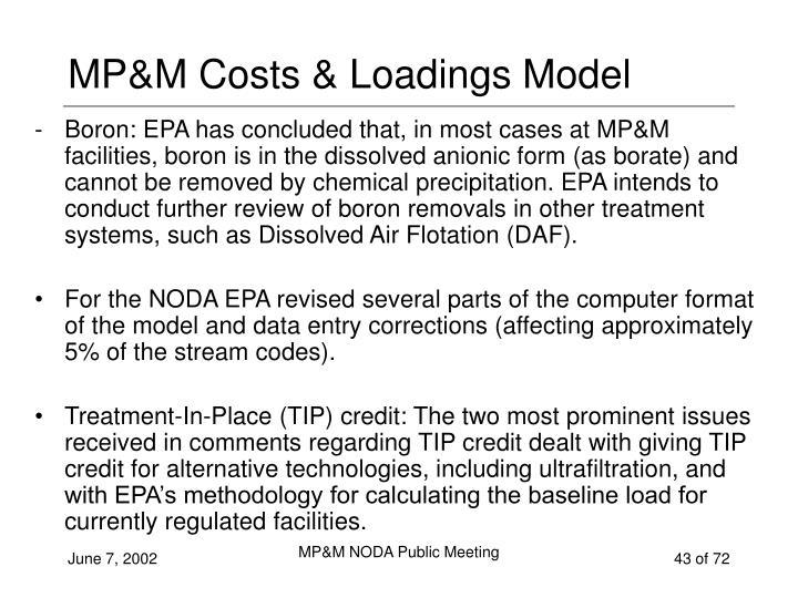 MP&M Costs & Loadings Model